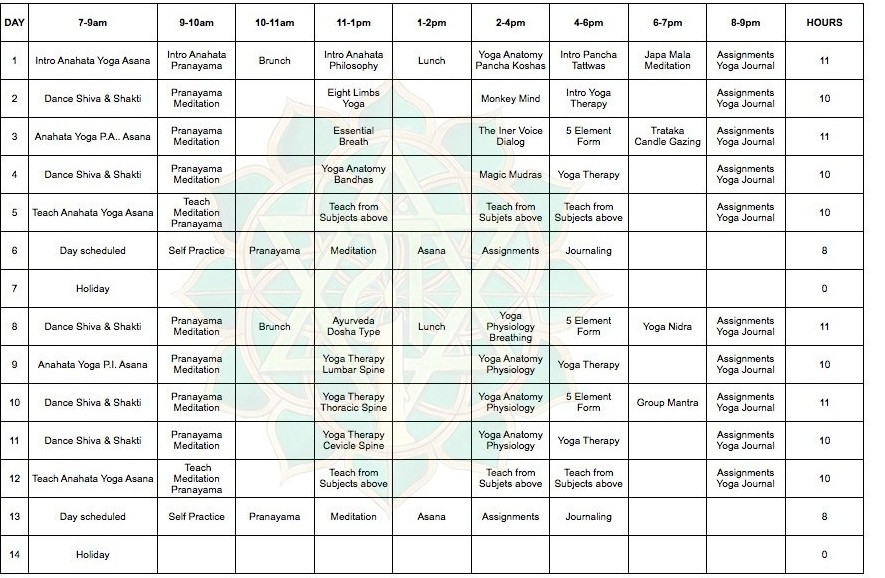 Schedule YTT 2014.001